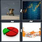 4 Pics 1 Word answers and cheats level 2984